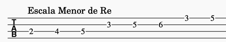 Escala menor de ukelele de Re