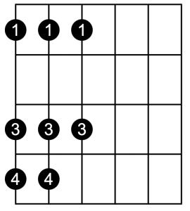 Escalas menores de guitarra