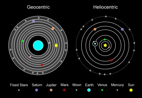 astronomical systems color
