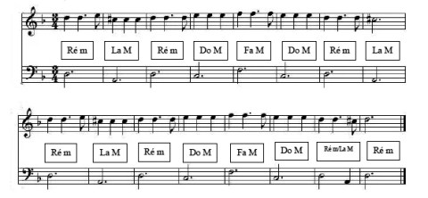 D minor Folia