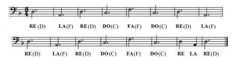 folia bass line