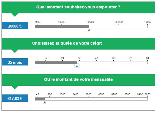 simulation de crédit auto Matmut
