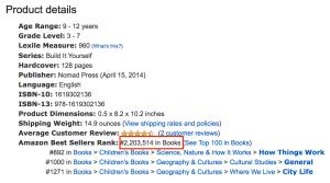 Amazon FBA sales rank