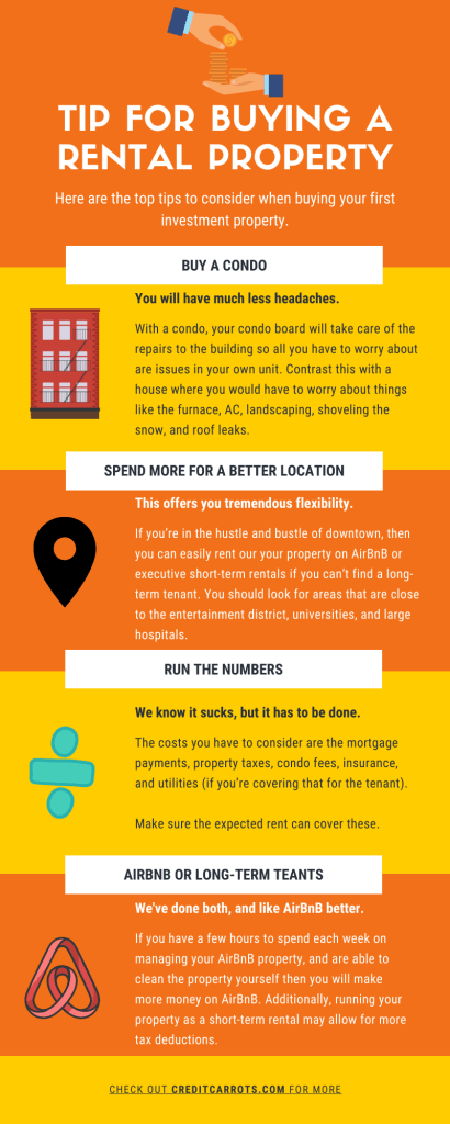 Tips for Buying an Investment Property Infographic