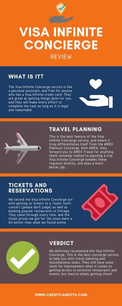 Visa Infinite Concierge Review Infographic