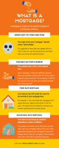 What is a Mortgage Infographic