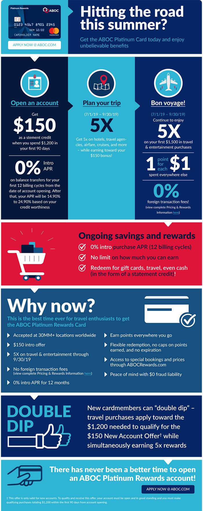 ABOC Infographic