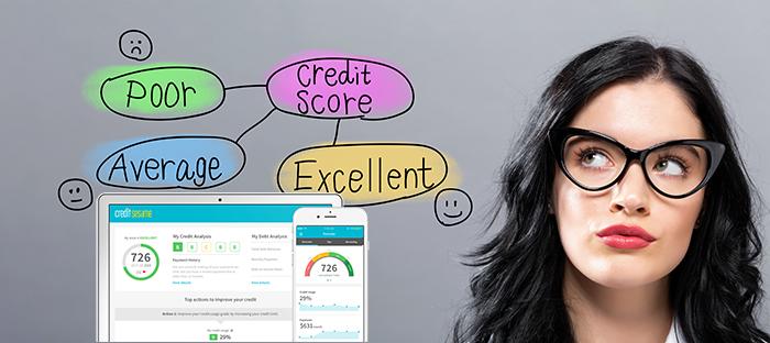Free Credit Score App Credit Sesame