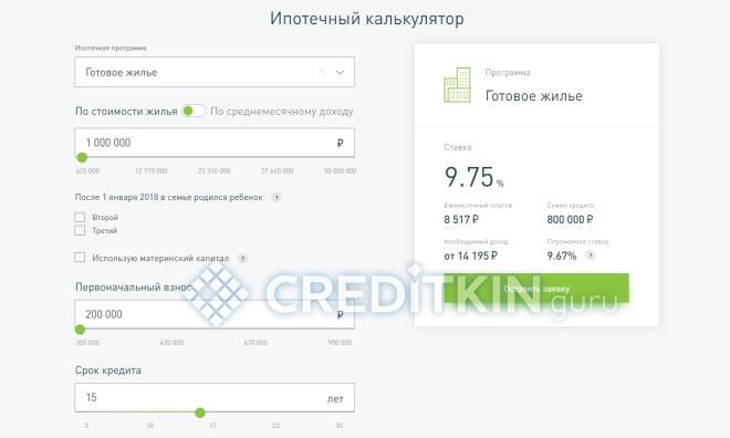 Рефинансирование кредита в ярославле без подтверждения дохода