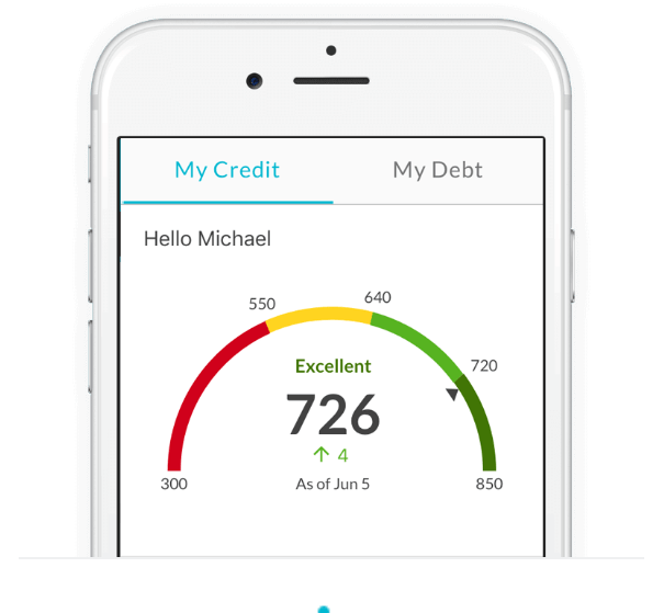 Free Credit Score Check With Credit Sesame – Is It Worth It?