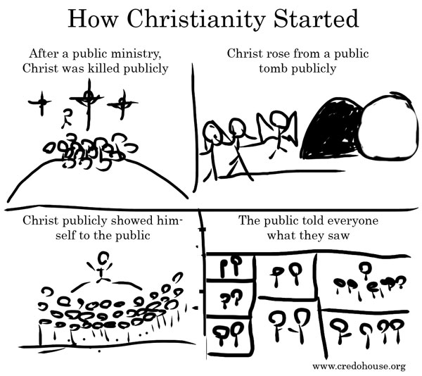 Christianity, the World's Most Falsifiable Religion