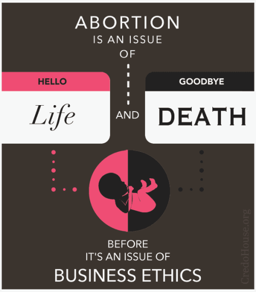 Selling Fetal Body Parts is NOT the Primary Issue