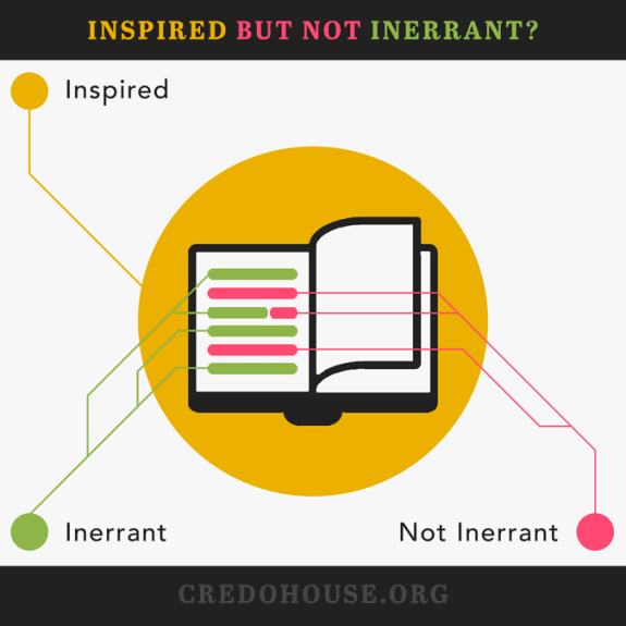 Scripture as Inerrant but Inspired?