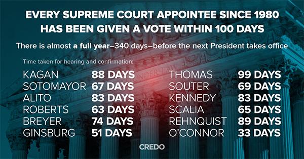 2016-supreme-court-nomination-graphic-3