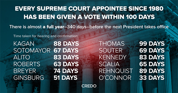 2016-supreme-court-nomination-graphic-3