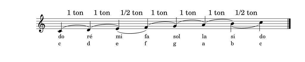 gamme de Do Majeur avec le nom des notes et les intervalles qui la composent