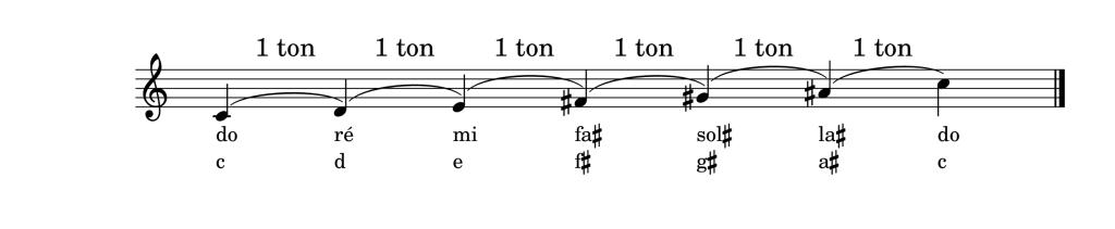 gamme de Do par tons avec le nom des notes et les intervalles qui la composent