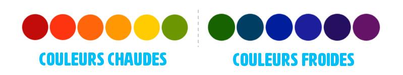 Comment bien choisir les couleurs de son site Internet