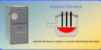 Why people are choosing electric furnace?  Crematory