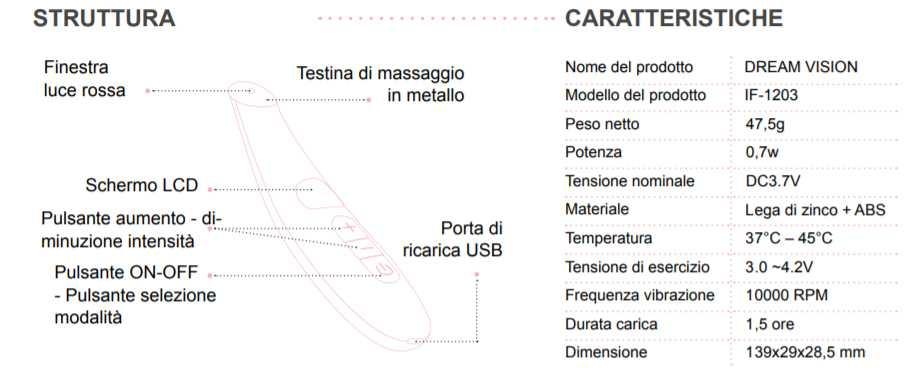 Dream Vision Caratteristiche Tecniche