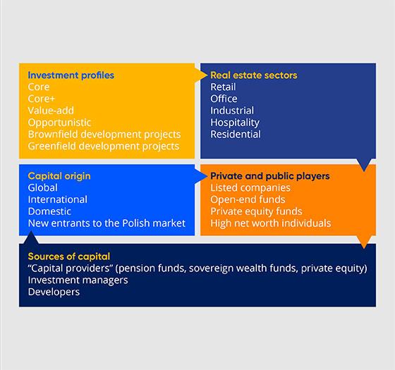 investment-profiles