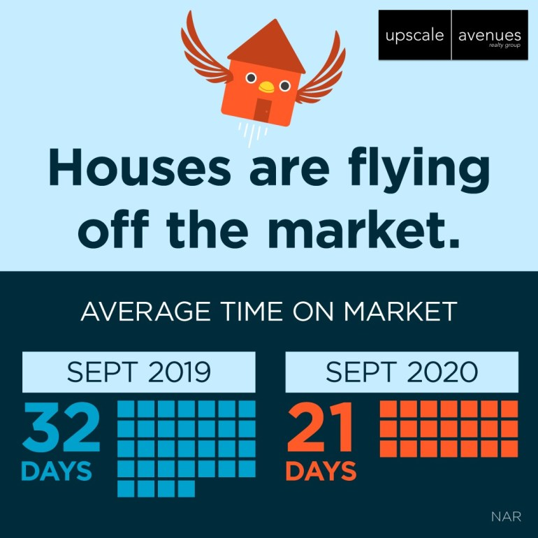 Houses are flying off the market