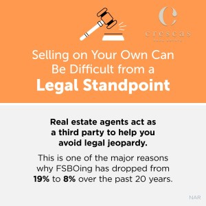 Selling on your own can be difficult from a legal standpoint