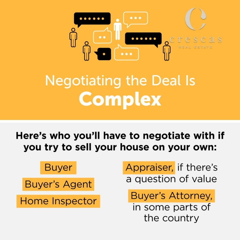 Negotiating the deal is complex