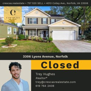 3306 Lyons Avenue Norfolk - Closed