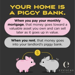 Your home is your piggy bank