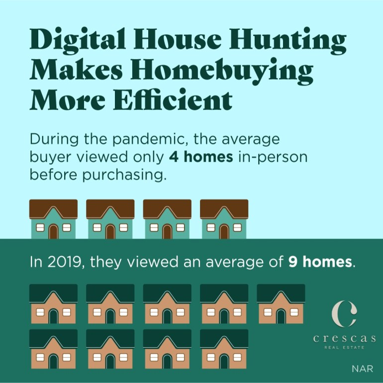 Virtual home tours and internet shopping have their advantages