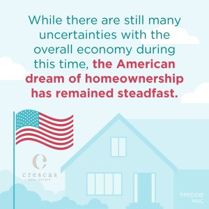 The American Dream of homeownership is alive