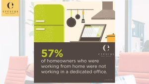 Dedicated office space in your home is a great selling point