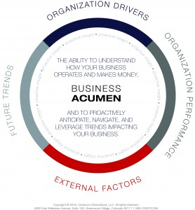 Business Acumen Is Key To Growing Your Business