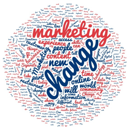 Change word cloud Crest Consulting