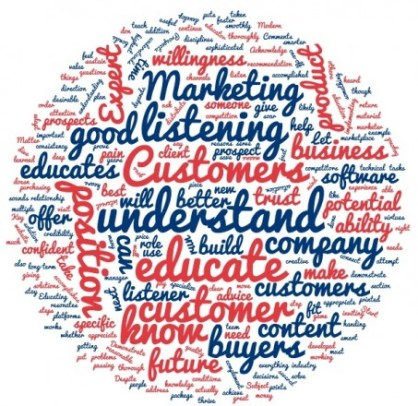 Educate prospects word cloud - Crest Consulting