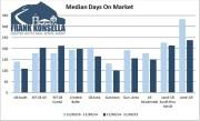 Crested Butte Real Estate Market Report | November 2015