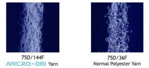 MicroDri-yarn