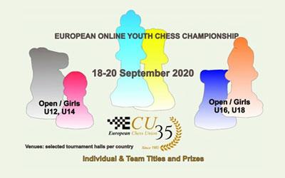 Πρωτάθλημα ECU