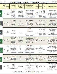 Camera comparison chart also high end commercial rh crewscontrol