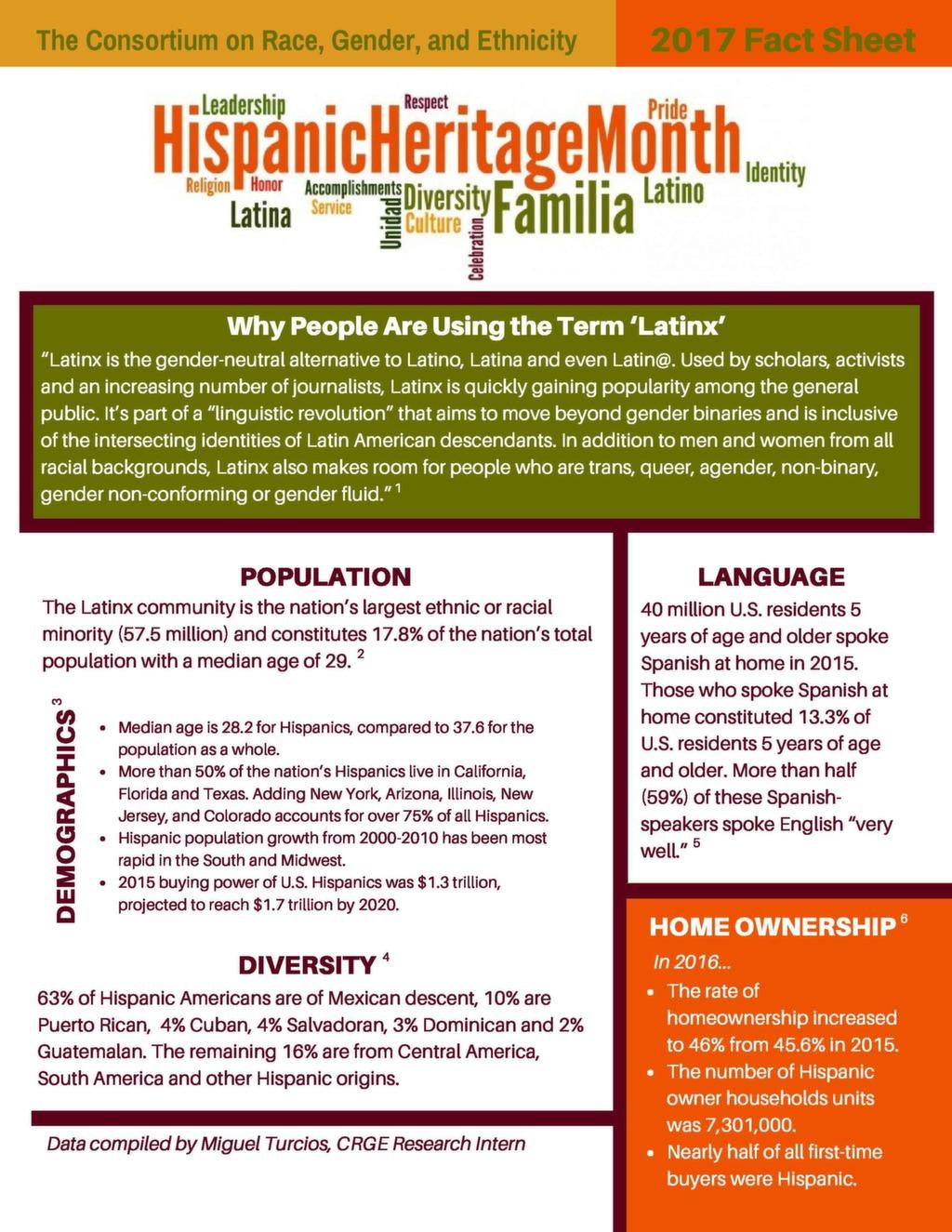 2017 Hispanic Heritage Month Fact Sheet
