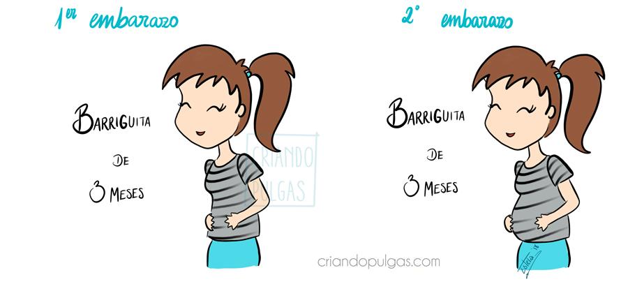 diferencias primer y segundo embarazo - aparición de la barriga