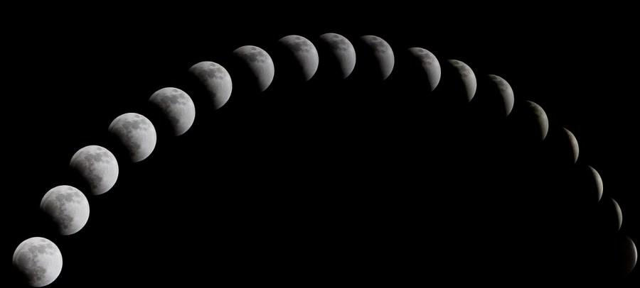 Ciclo de la luna en un eclipse