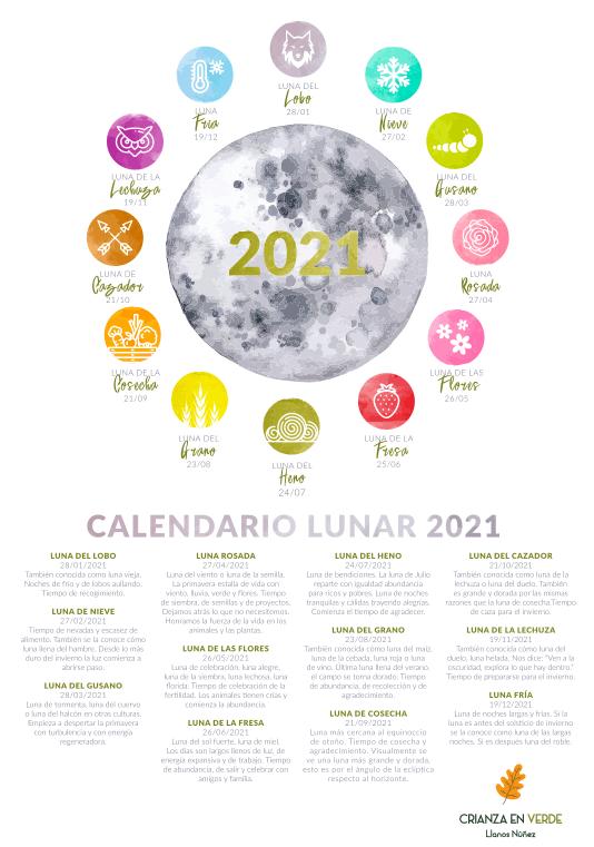 Poster A3 con las lunas llenas 2021 y sus fechas