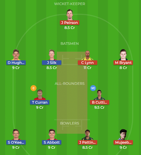 Brisbane Heat vs Sydney Sixers Preview + Dream11 - CricBlog