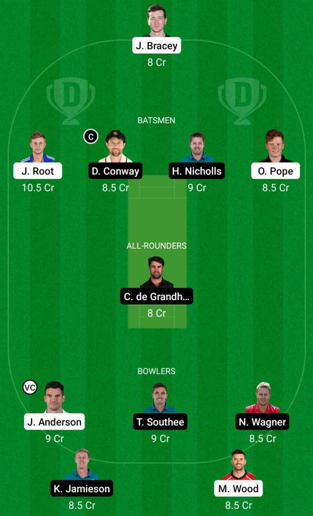 NZ vs ENG 2nd Test Dream11 Prediction Possible Playing 11 Pitch Report | NZ vs ENG 2nd Test Dream11 Prediction Today | New Zealand vs England 2nd Test Key Players | Edgbaston Pitch Report