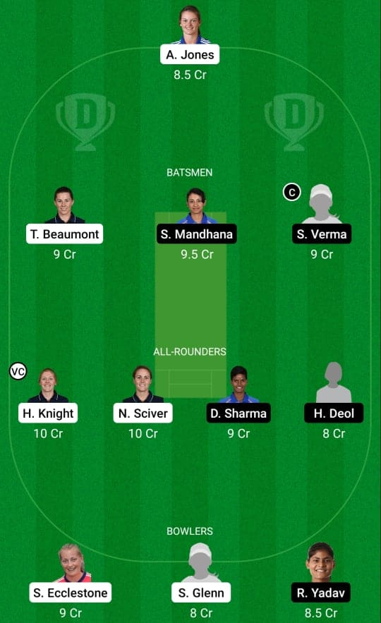 ENG-W vs IND-W 1st T20 Dream11 Prediction Possible Playing 11 Pitch Report | ENG-W vs IND-W 1st T20 Dream11 Prediction Today | England women vs India women 1st T20 Key Players | Northampton Pitch Report