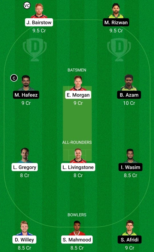 ENG vs PAK 1st T20 Dream11 Prediction Possible Playing 11 Pitch Report | ENG vs PAK 1st T20 Dream11 Prediction Today | England vs Pakistan 1st T20I Key Players | Trent Bridge Pitch Report
