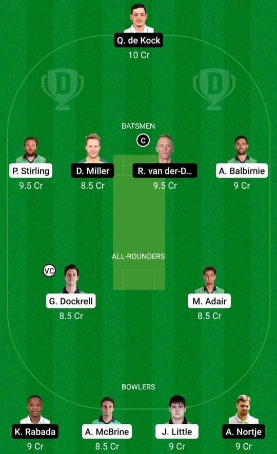 IRE vs SA 3rd ODI Dream11 Prediction Possible Playing 11 Pitch Report   IRE vs SA 3rd ODI Dream11 Prediction Today   Ireland vs South Africa 3rd ODI Key Players   Belfast Pitch Report