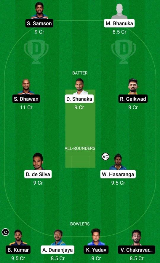 SL vs IND 3rd T20 Dream11 Prediction Possible Playing 11 Pitch Report | SL vs IND 3rd T20 Dream11 Prediction Today | Sri Lanka vs India 3rd T20I Key Players | Colombo Pitch Report